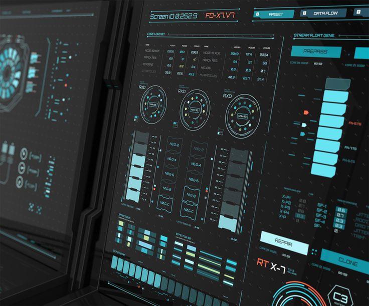 Что такое интерфейс? виды интерфейсов