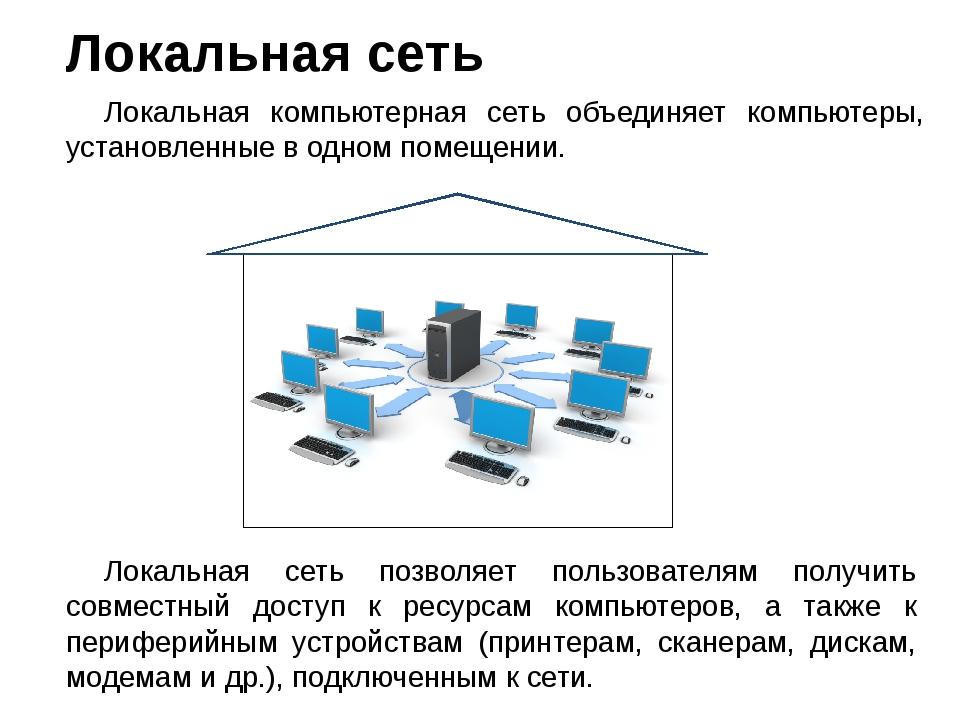 Компьютерная сеть - что такое и как построена?