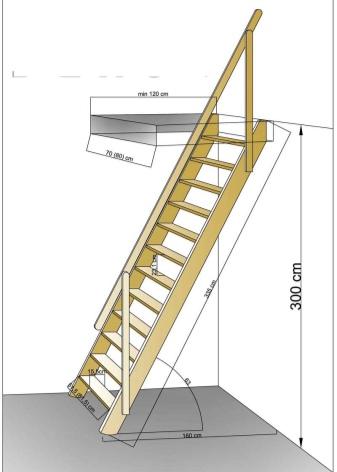 Тетива для лестницы - что это такое? фальш тетива