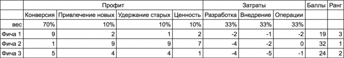 Антивредительская фича — posmotre.li