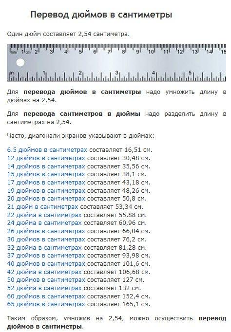 Что такое дюйм, сколько в нем сантиметров