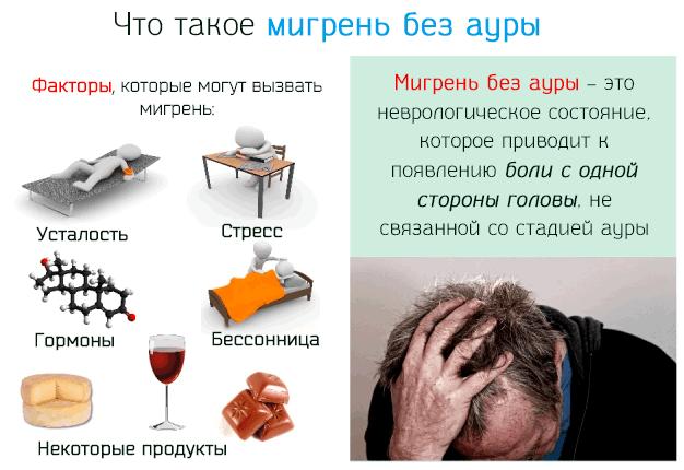 Что такое мигрень с аурой? причины и лечение