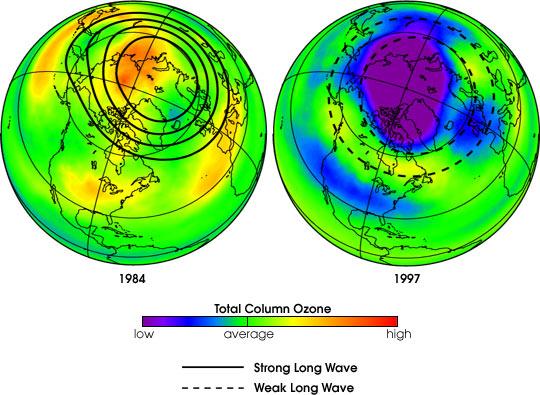 Озоновый слой атмосферы или озоновый экран. понятие, характеристики, функции, свойства. проект юнидо/гэф минприроды россии