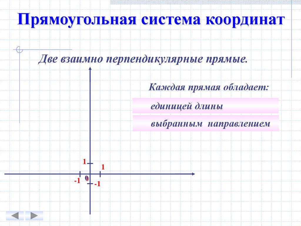 Системы координат в астрономии: горизонтальная, экваториальная