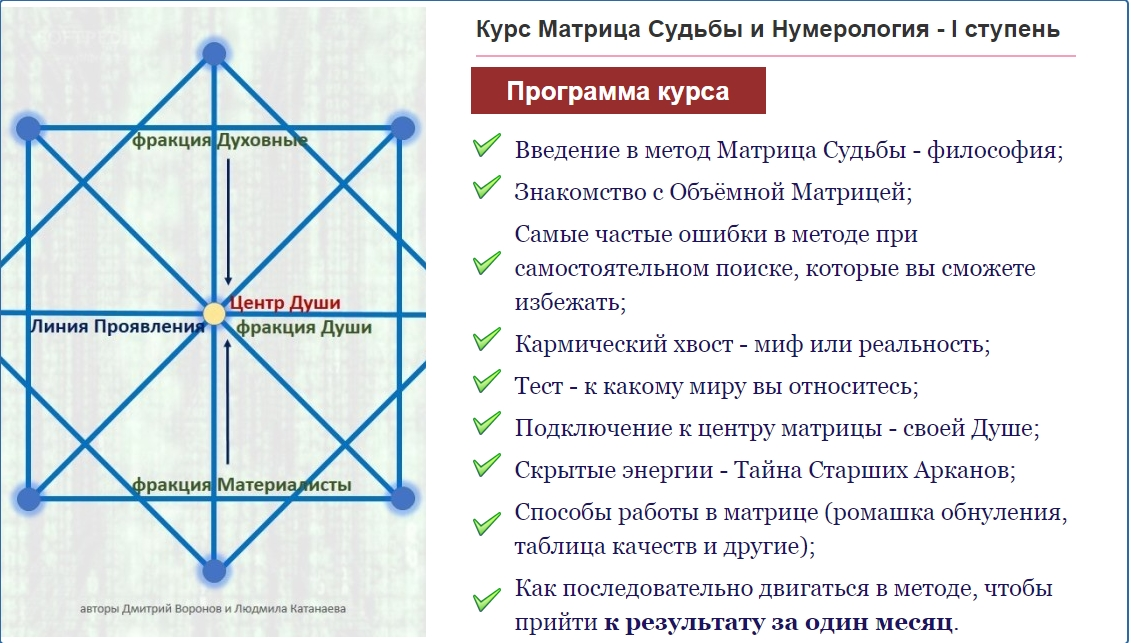 Мир энергий четырех матриц жизни. матрицы жизни. как достичь желаемого с помощью матриц жизни