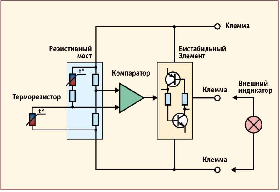 Термистор: принцип работы
