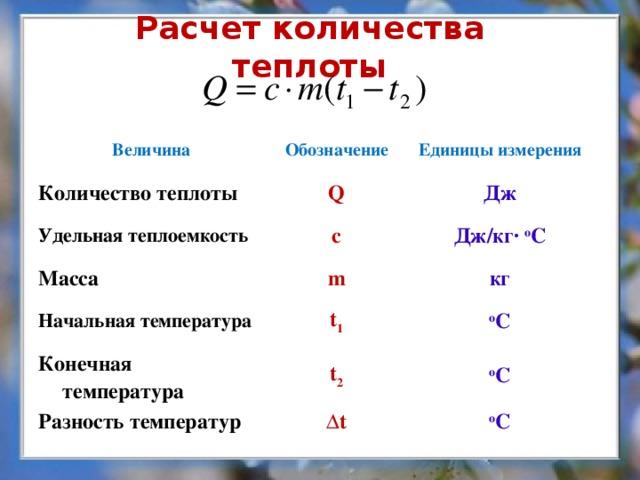 Количество теплоты. удельная теплоёмкость – fizi4ka