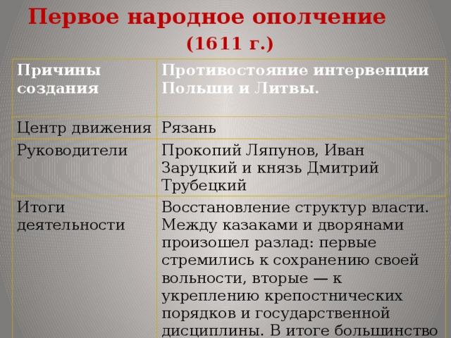 Народное ополчение донбасса — википедия. что такое народное ополчение донбасса