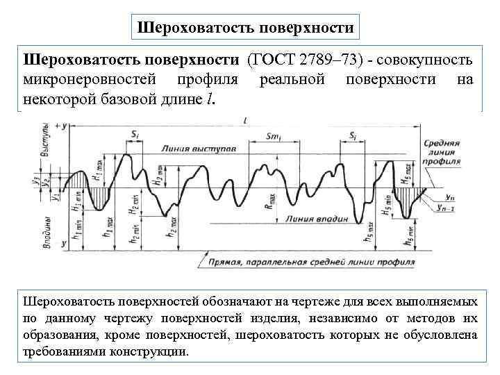 Шероховатость поверхности (чистота обработки). основные понятия, обозначения на чертежах. классы шероховатости