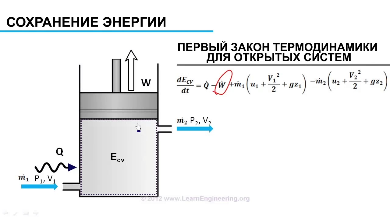 Термодинамика - thermodynamics