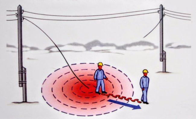 Что такое шаговое напряжение и как покинуть опасную зону