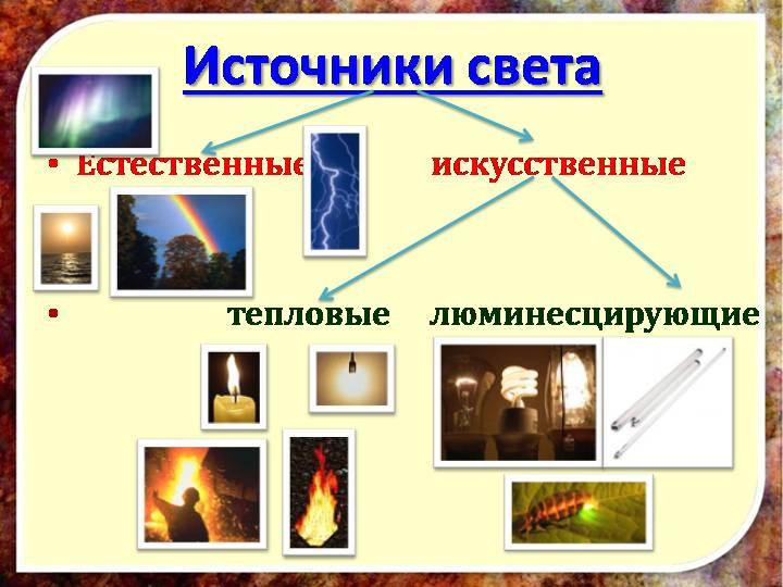 Естественные источники света: примеры. какие источники света являются естественными?