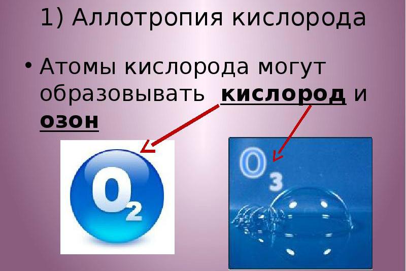 Как влияет атомарный кислород на организм человека. действие н2о2 на организм человека