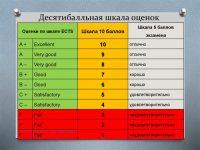Шкала апгар: расшифровка баллов новорожденных в таблице