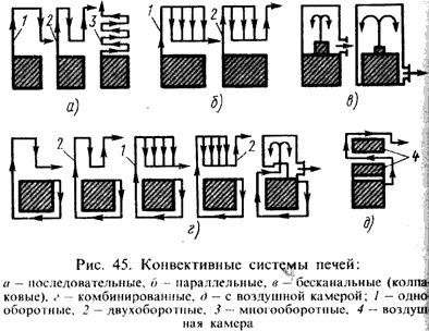 Коэффициент теплопроводности строительных материалов — что это такое таблица значений