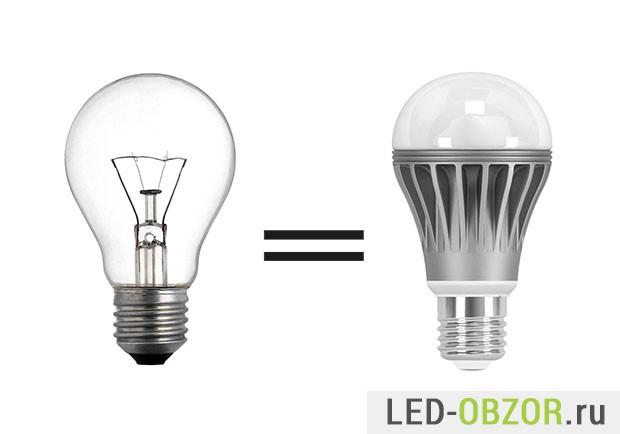 Световой поток - что такое и в чем измеряют: формула и единицы измерения силы света, какой мощности и яркости должна быть лампа