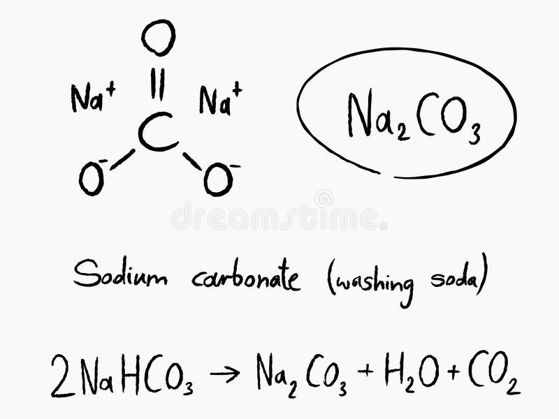 Карбонаты - это что такое карбонаты?