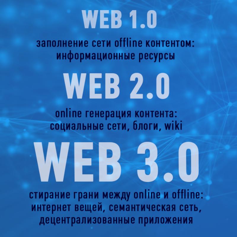 Семантическая сеть • ru.knowledgr.com