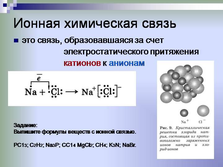 Химическая связь — википедия