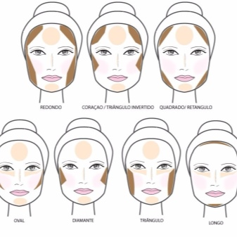 Физиогномика: скулы на лице