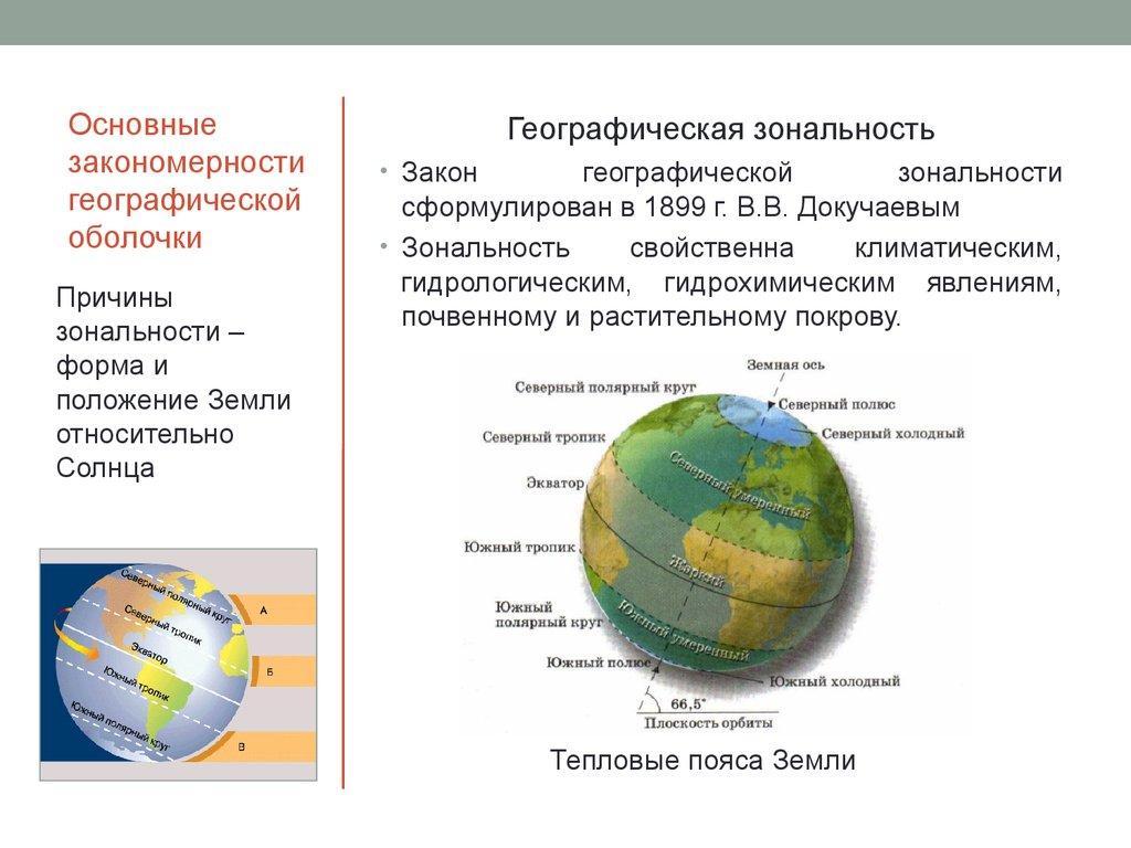 Глава 6. закономерности строения и структуры географической оболочки