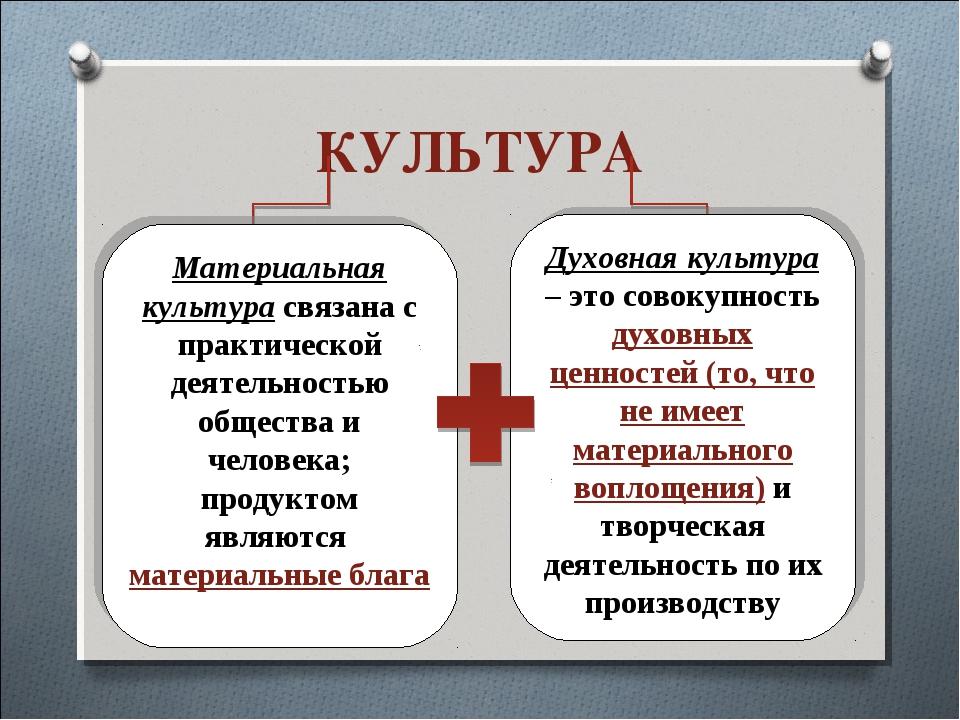 Духовные ценности человека — что это такое | zdavnews.ru
