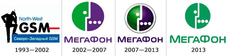 Мегафон официальный сайт мобильного оператора