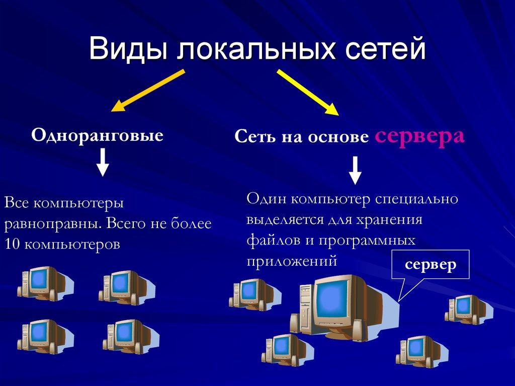 Софт – программное обеспечение / хабр