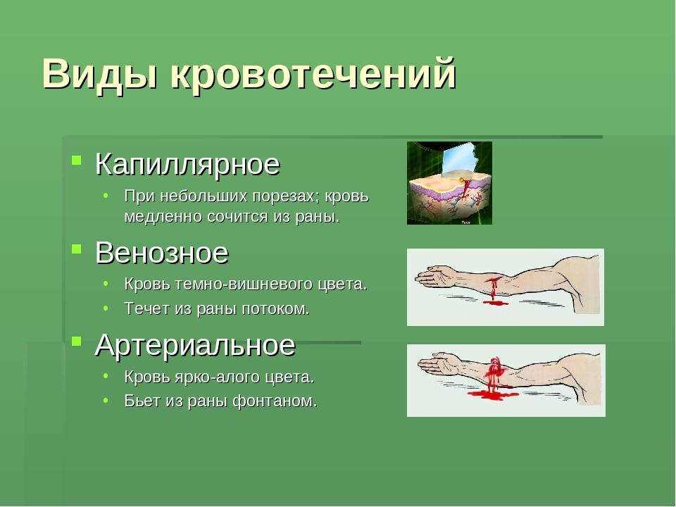 Medaboutme - кровотечение - симптомы, формы, причины, диагностика, лечение