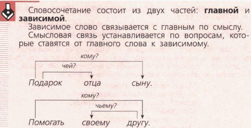 Что такое словосочетание? примеры