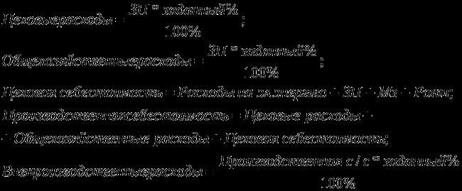Себестоимость — википедия. что такое себестоимость