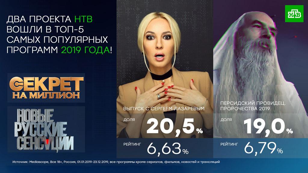 Док ток выпуск от 28.09.2020 смотреть онлайн шоу на первом