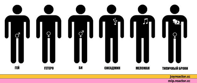 Что означает ориентация гетеро? для парней, ищущих себя