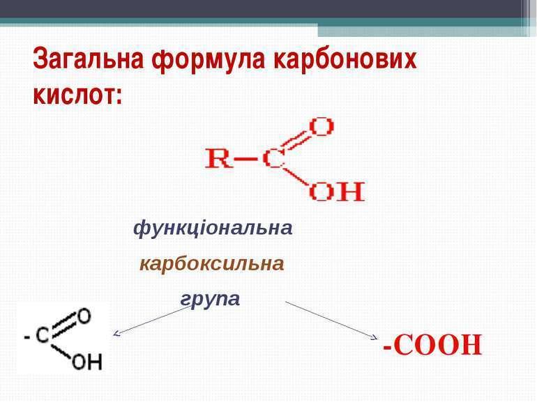 3.3. классификация органических веществ. номенклатура органических веществ (тривиальная и международная).