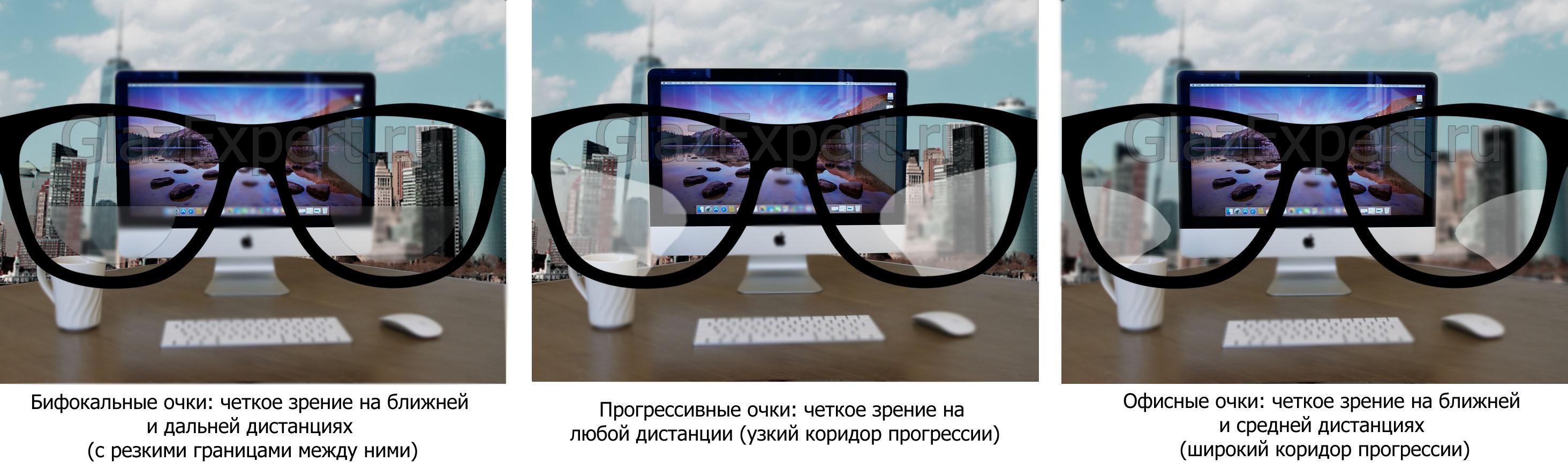 Мультифокальные очки: что это такое, кому нужны, плюсы и минусы oculistic.ru мультифокальные очки: что это такое, кому нужны, плюсы и минусы