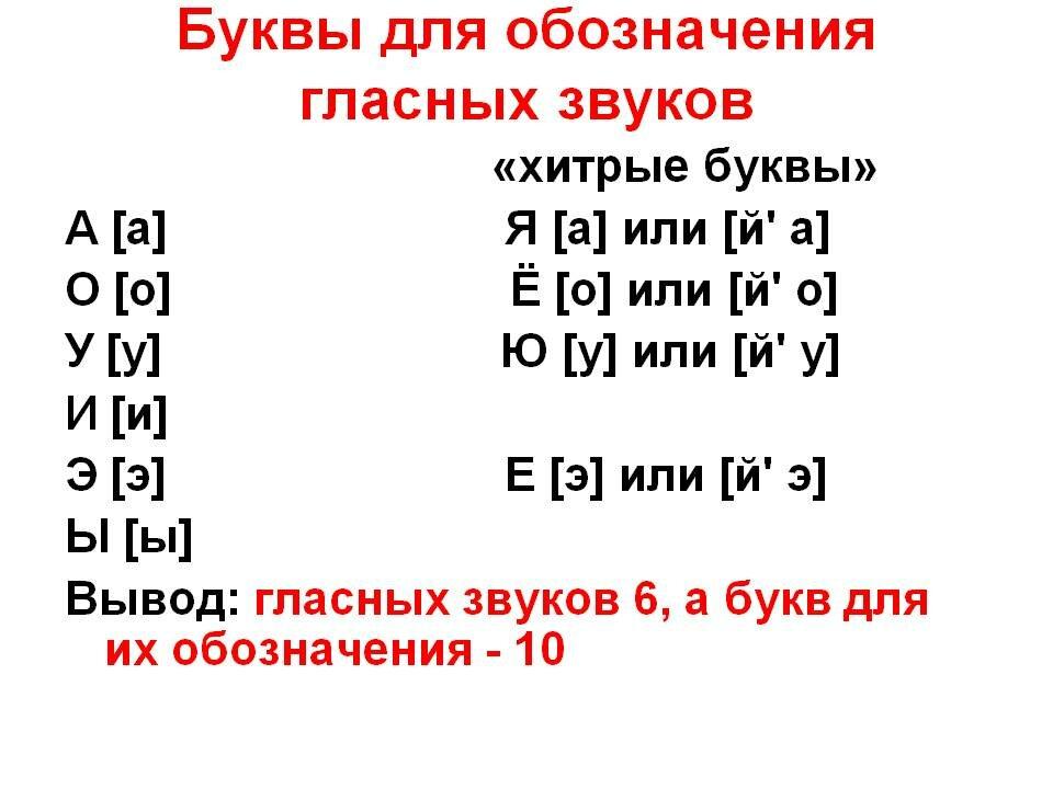Признаки гласности в русском языке