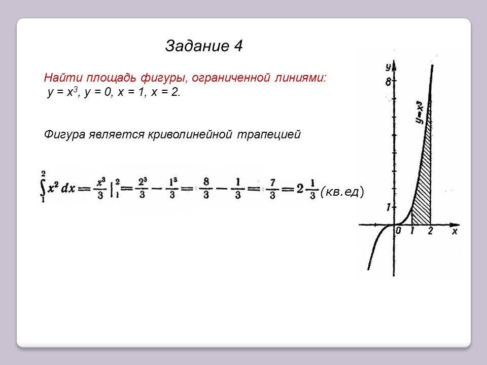 Геометрический смысл определенного интеграла
