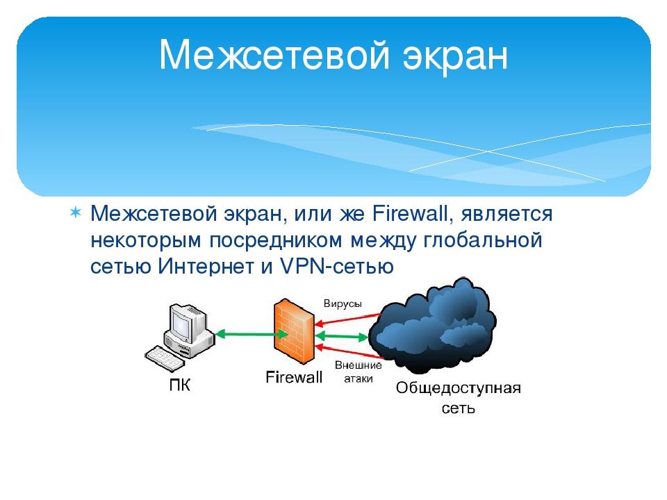 Межсетевой экран — википедия. что такое межсетевой экран
