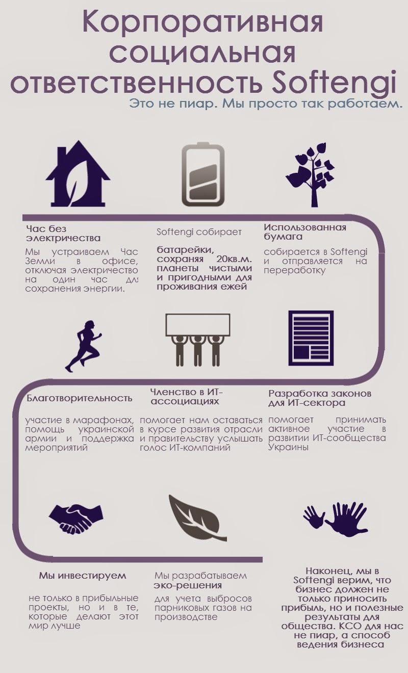 Корпоративная социальная ответственность — википедия. что такое корпоративная социальная ответственность