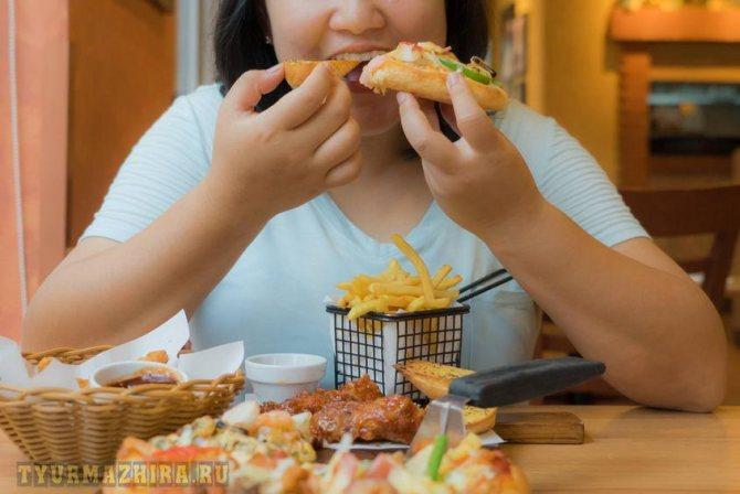 Всё о расстройстве пищевого поведения (анорексия, булимия, обжорство) | бодипозитив от bodypozitive.ru | яндекс дзен