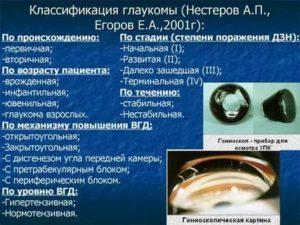 Сактосальпинкс: что это такое. причины, симптомы и лечение сактосальпинкса