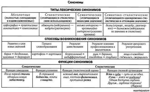 Что такое спесь? определение, этимология, синонимы, фразеологизмы