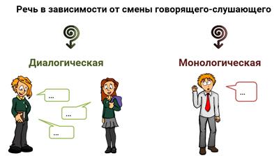 Монолог — это... что такое монолог в литературе?