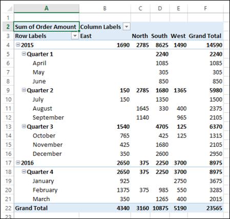 Работа со сводными таблицами в microsoft excel - microsoft excel для начинающих