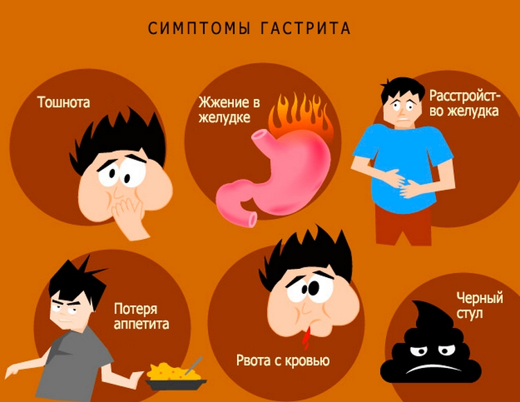 Гастрит: симптомы у взрослых, лечение и диета. меню на неделю