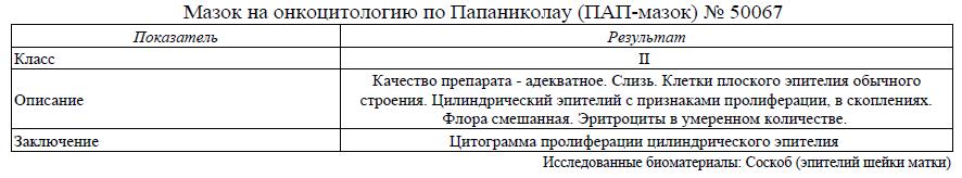 Мазок на онкоцитологию. своевременная диагностика раковых заболеваний :: syl.ru