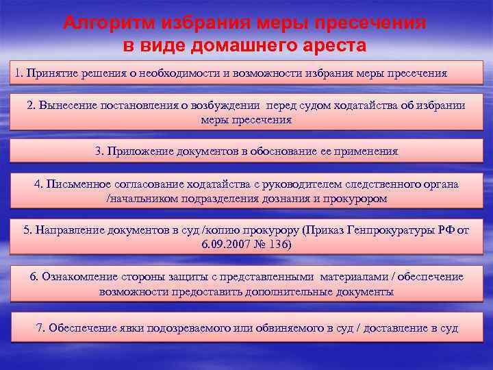 Домашний арест (телесериал) — википедия. что такое домашний арест (телесериал)