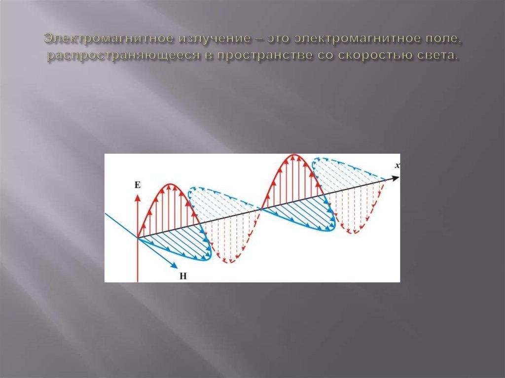 Что такое электромагнитные волны? :: syl.ru