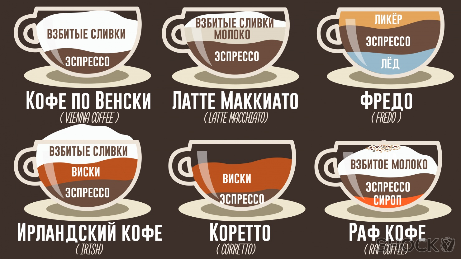 Раф кофе: лучшие рецепты раф кофе в кофемашине