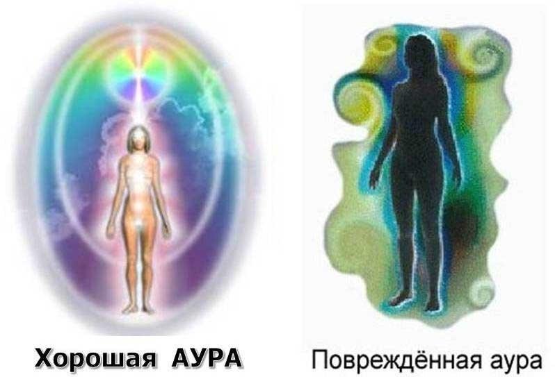Аура человека — википедия. что такое аура человека